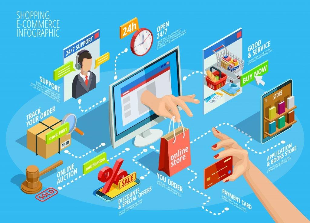 online shopping vector art